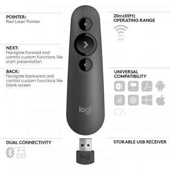 WIRELESS PRESENTER R500