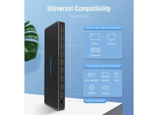 Vention HDMI Splitter 8 Port